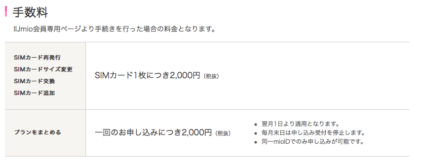 IIJmioはSIMカード料金が2,000円