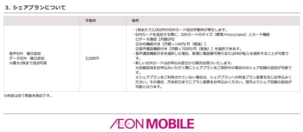 イオンモバイルのSIMカード料金は3,000円
