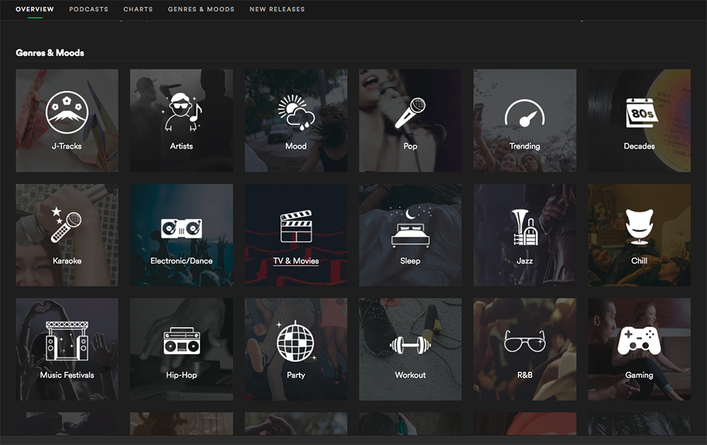 「Spotify」の「Genres & Moods」