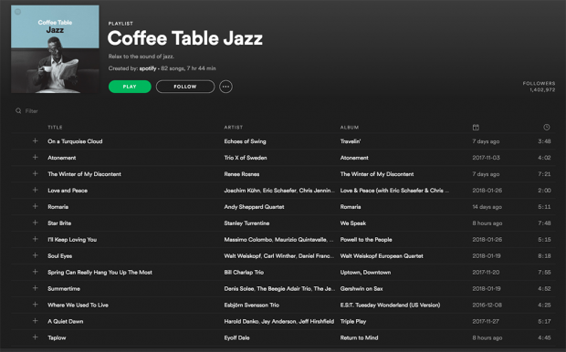 「Coffee Table Jazz」内の曲リスト