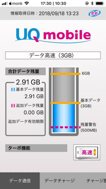 UQ mobileが提供しているアプリでデータ容量をチェックすると3GBある!