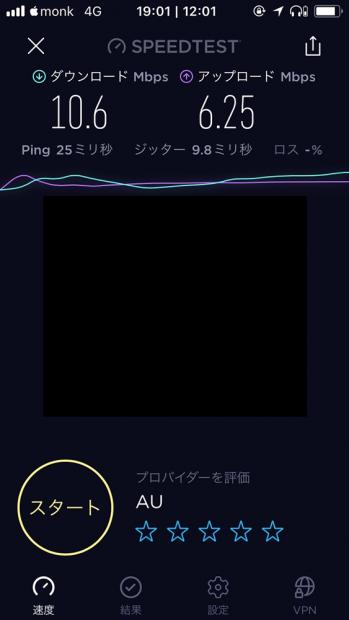 UQ mobile、夕方の回線速度は10.6Mbps