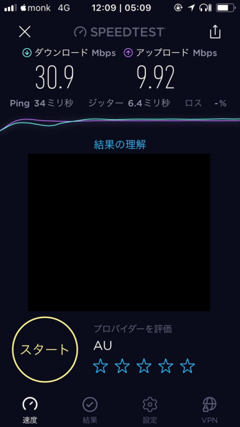 iPhone SEの回線速度30Mbps超え!