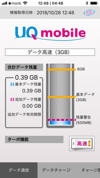 「UQ mobile」初月は動作確認などで使い過ぎて、残り300MB...
