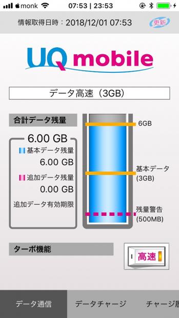 1ヶ月6GBで回す