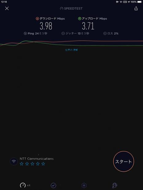 1回線目のVPN速度