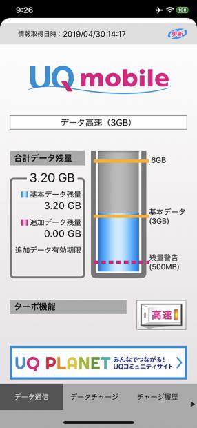 先月分0.5GBが余っていたので27日から使い0.3GB消化で月を越した