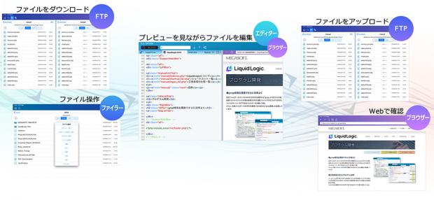 高機能なiOS用テキストエディター「LiquidLogic」がリリースされた