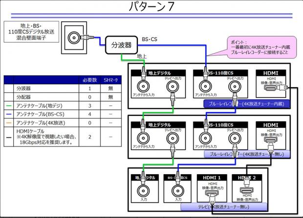 BS/CSチューナーの直列接続は可能