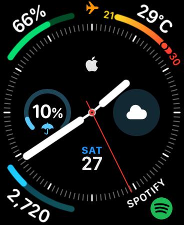 「Watch.app」適用後の「日付」の曜日カラーを変更し見やすくなった