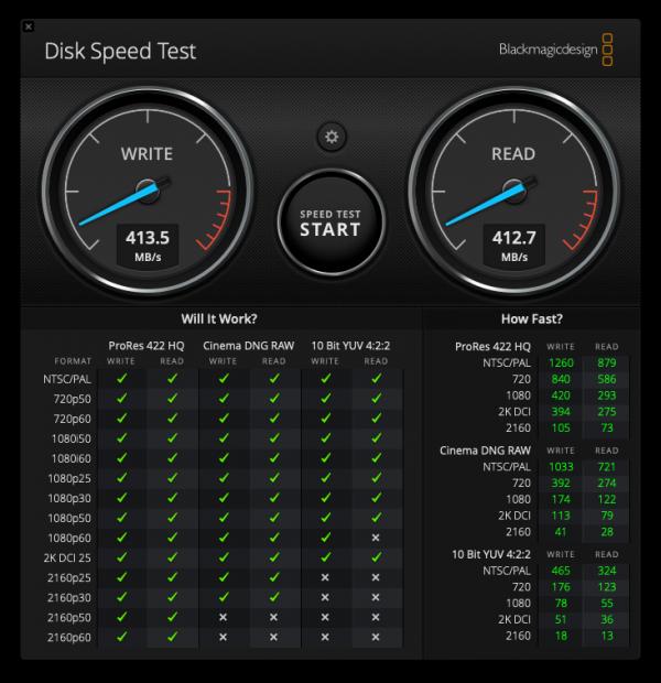 外付け「NVMe M.2 SSD」のスピードテスト。「WRITE」の数値が大幅に改善!