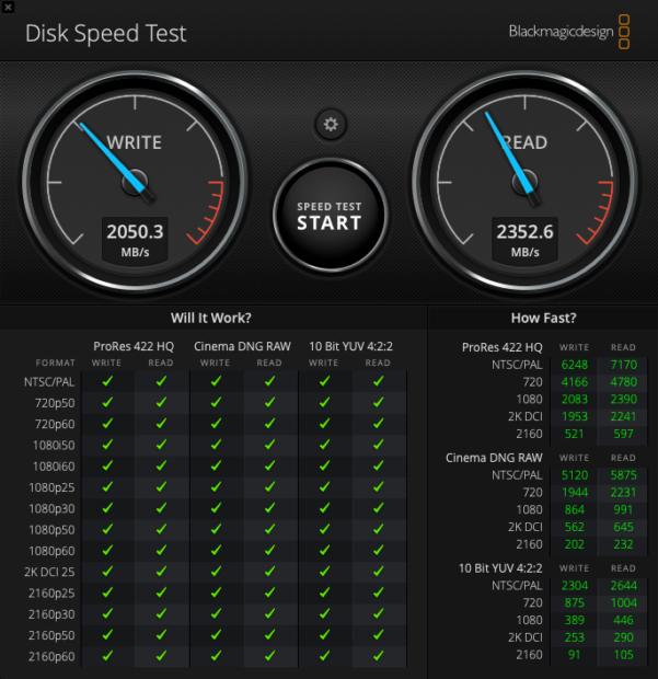「Thunderbolt 3」変換ケーブルでの「M1 Mac mini」とディスプレイ直接接続のスピードテスト結果