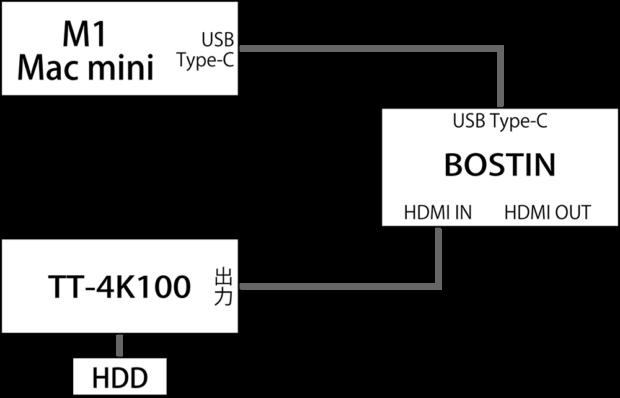 「TT-4K100」の接続図